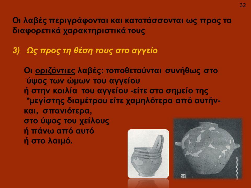 Οι λαβές περιγράφονται και κατατάσσονται ως προς τα διαφορετικά χαρακτηριστικά τους 3)Ως προς τη θέση τους στο αγγείο Οι οριζόντιες λαβές: τοποθετούντ