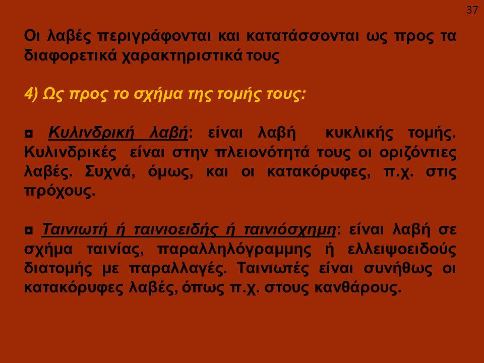 Οι λαβές περιγράφονται και κατατάσσονται ως προς τα διαφορετικά χαρακτηριστικά τους 4) Ως προς το σχήμα της τομής τους: ◘ Κυλινδρική λαβή: είναι λαβή