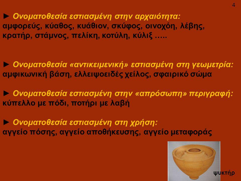 ► Ονοματοθεσία εστιασμένη στην αρχαιότητα: αμφορεύς, κύαθος, κυάθιον, σκύφος, οινοχόη, λέβης, κρατήρ, στάμνος, πελίκη, κοτύλη, κύλιξ ….. ► Ονοματοθεσί