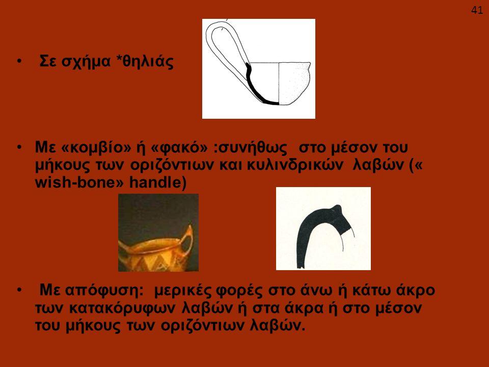 Σε σχήμα *θηλιάς Με «κομβίο» ή «φακό» :συνήθως στο μέσον του μήκους των οριζόντιων και κυλινδρικών λαβών (« wish-bone» handle) Με απόφυση: μερικές φορ