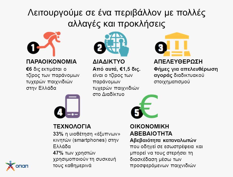 Λειτουργούμε σε ένα περιβάλλον με πολλές αλλαγές και προκλήσεις ΠΑΡΑΟΙΚΟΝΟΜΙΑ €6 δις εκτιμάται ο τζίρος των παράνομων τυχερών παιχνιδιών στην Ελλάδα ΔΙΑΔΙΚΤΥΟ Από αυτά, €1,5 δις.