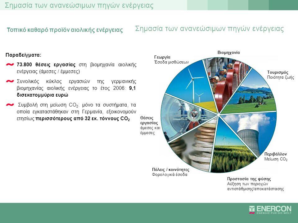 Σημασία των ανανεώσιμων πηγών ενέργειας Τοπικό καθαρό προϊόν αιολικής ενέργειας Παραδείγματα: 73.800 θέσεις εργασίας στη βιομηχανία αιολικής ενέργειας