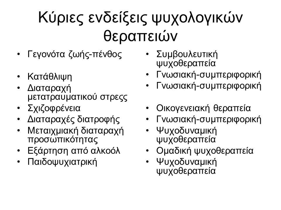 Κύριες ενδείξεις ψυχολογικών θεραπειών Γεγονότα ζωής-πένθος Κατάθλιψη Διαταραχή μετατραυματικού στρεςς Σχιζοφρένεια Διαταραχές διατροφής Μεταιχμιακή διαταραχή προσωπικότητας Εξάρτηση από αλκοόλ Παιδοψυχιατρική Συμβουλευτική ψυχοθεραπεία Γνωσιακή-συμπεριφορική Οικογενειακή θεραπεία Γνωσιακή-συμπεριφορική Ψυχοδυναμική ψυχοθεραπεία Ομαδική ψυχοθεραπεία Ψυχοδυναμική ψυχοθεραπεία