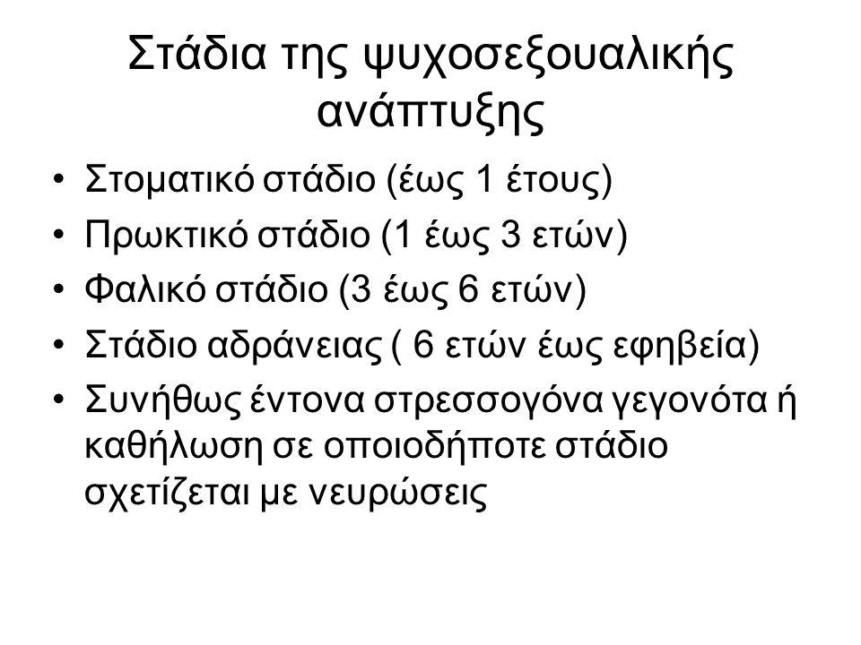 Στάδια της ψυχοσεξουαλικής ανάπτυξης Στοματικό στάδιο (έως 1 έτους) Πρωκτικό στάδιο (1 έως 3 ετών) Φαλικό στάδιο (3 έως 6 ετών) Στάδιο αδράνειας ( 6 ε