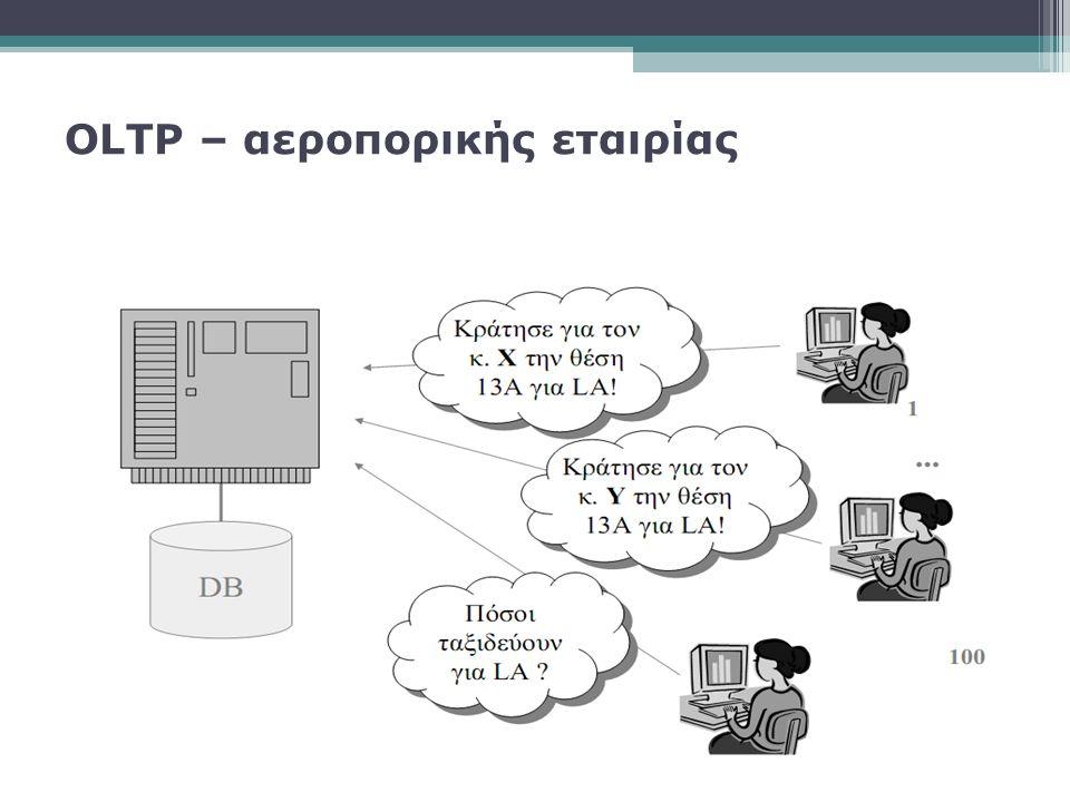 OLTP – αεροπορικής εταιρίας