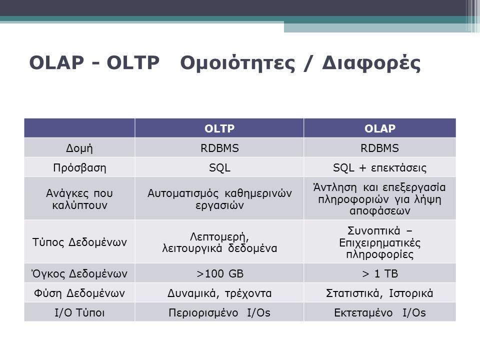 OLAP - OLTP Ομοιότητες / Διαφορές OLTPOLAP ΔομήRDBMS ΠρόσβασηSQLSQL + επεκτάσεις Ανάγκες που καλύπτουν Αυτοματισμός καθημερινών εργασιών Άντληση και ε