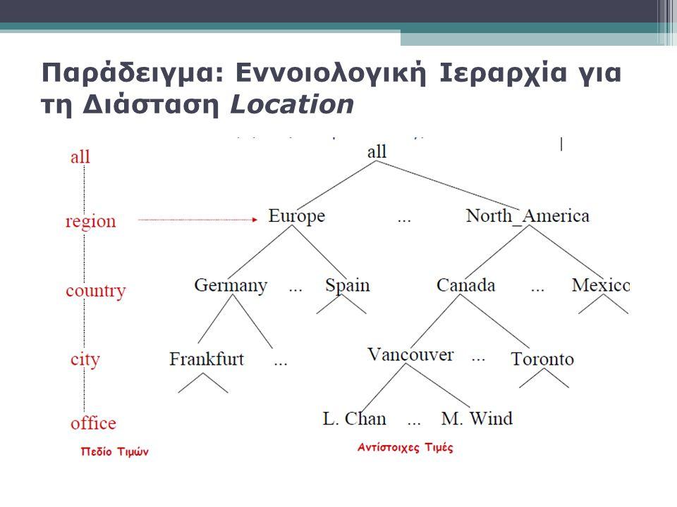 Παράδειγμα: Εννοιολογική Ιεραρχία για τη Διάσταση Location