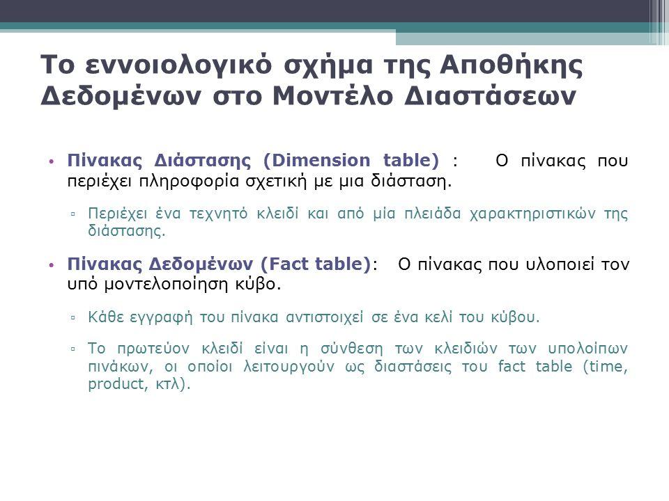 Το εννοιολογικό σχήµα της Αποθήκης ∆εδοµένων στο Μοντέλο ∆ιαστάσεων Πίνακας ∆ιάστασης (Dimension table) : Ο πίνακας που περιέχει πληροφορία σχετική µε