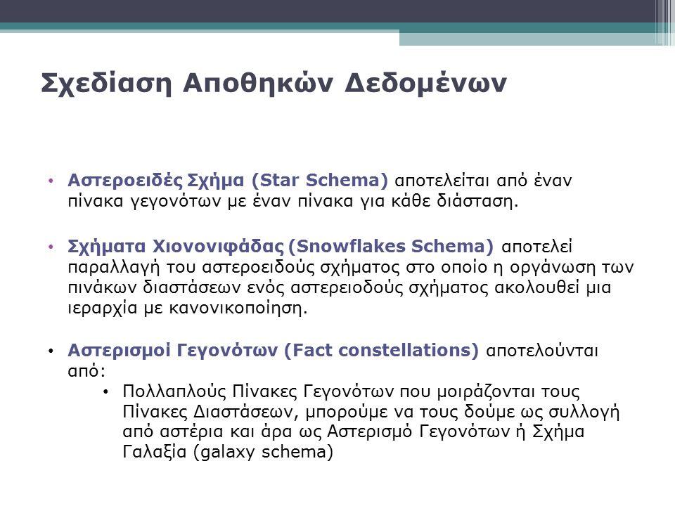 Σχεδίαση Αποθηκών Δεδομένων Αστεροειδές Σχήμα (Star Schema) αποτελείται από έναν πίνακα γεγονότων με έναν πίνακα για κάθε διάσταση. Σχήματα Χιονονιφάδ