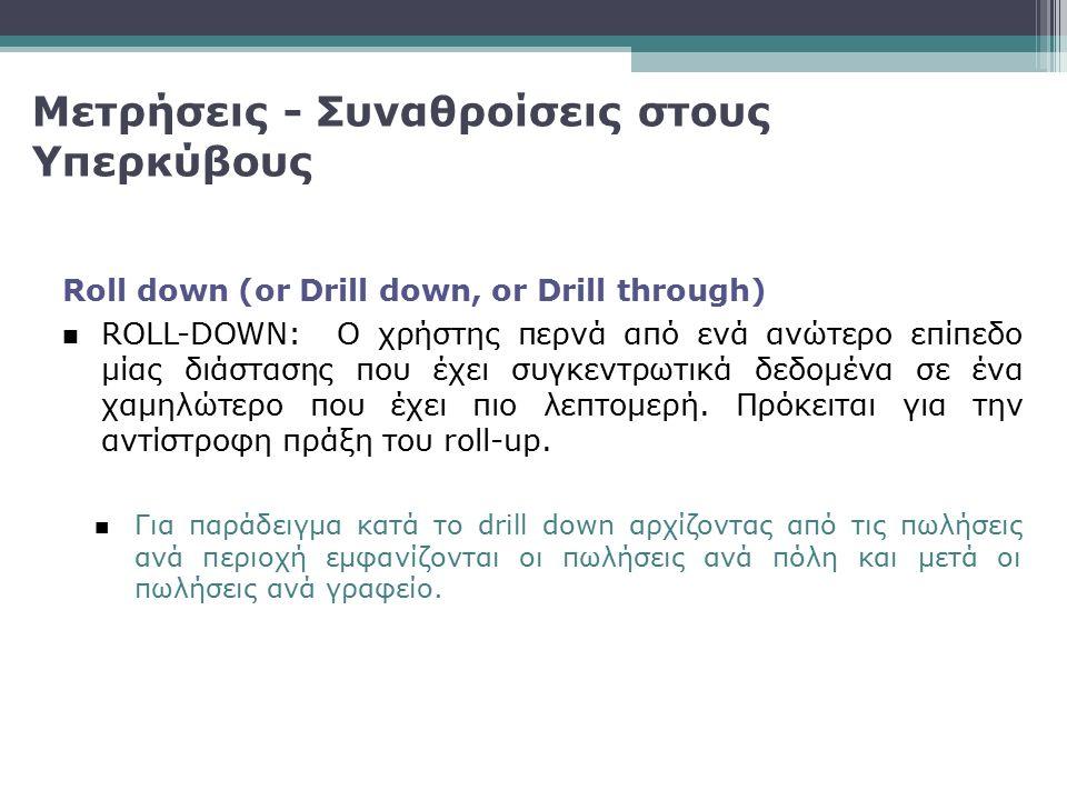 Roll down (or Drill down, or Drill through) ROLL-DOWN: Ο χρήστης περνά από ενά ανώτερο επίπεδο μίας διάστασης που έχει συγκεντρωτικά δεδομένα σε ένα χ