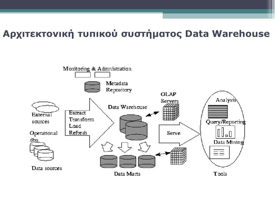 Data Sources (Πηγές): Κάθε πηγή από την οποία η Αποθήκη Δεδομένων αντλεί δεδομένα.