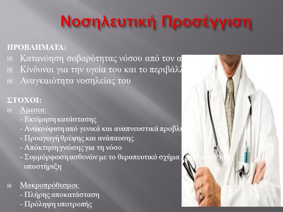 Νοσηλευτική Προσέγγιση ΠΡΟΒΛΗΜΑΤΑ :  Κατανόηση σοβαρότητας νόσου από τον ασθενή  Κίνδυνοι για την υγεία του και το περιβάλλον  Αναγκαιότητα νοσηλείας του ΣΤΟΧΟΙ :  Άμεσοι : - Εκτίμηση κατάστασης - Ανακούφιση από γενικά και αναπνευστικά προβλήματα - Προαγωγή θρέψης και ανάπαυσης - Απόκτηση γνώσης για τη νόσο - Συμμόρφωση ασθενών με το θεραπευτικό σχήμα / ψυχολογική υποστήριξη  Μακροπρόθεσμοι : - Πλήρης αποκατάσταση - Πρόληψη υποτροπής