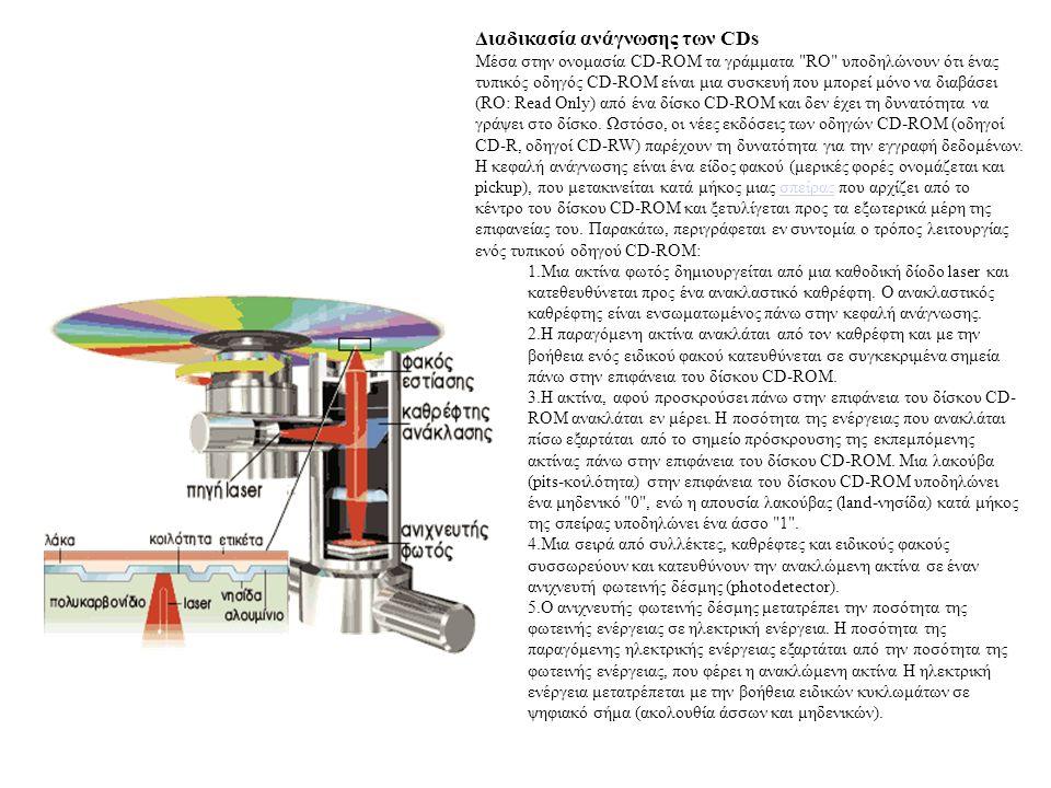 Διαδικασία ανάγνωσης των CDs Μέσα στην ονομασία CD-ROM τα γράμματα RO υποδηλώνουν ότι ένας τυπικός οδηγός CD-ROM είναι μια συσκευή που μπορεί μόνο να διαβάσει (RO: Read Only) από ένα δίσκο CD-ROM και δεν έχει τη δυνατότητα να γράψει στο δίσκο.