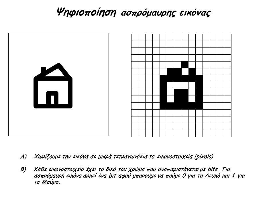 Ψηφιοποίηση ασπρόμαυρης εικόνας A)Χωρίζουμε την εικόνα σε μικρά τετραγωνάκια τα εικονοστοιχεία (pixels) B)Κάθε εικονοστοιχείο έχει το δικό του χρώμα που αναπαριστάνεται με bits.