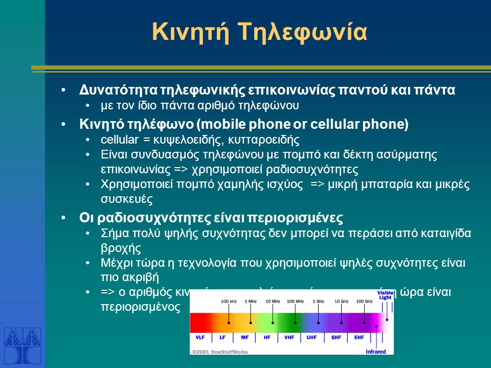 Δυνατότητα τηλεφωνικής επικοινωνίας παντού και πάντα με τον ίδιο πάντα αριθμό τηλεφώνου Κινητό τηλέφωνο (mobile phone or cellular phone) cellular = κυψελοειδής, κυτταροειδής Είναι συνδυασμός τηλεφώνου με πομπό και δέκτη ασύρματης επικοινωνίας => χρησιμοποιεί ραδιοσυχνότητες Χρησιμοποιεί πομπό χαμηλής ισχύος => μικρή μπαταρία και μικρές συσκευές Οι ραδιοσυχνότητες είναι περιορισμένες Σήμα πολύ ψηλής συχνότητας δεν μπορεί να περάσει από καταιγίδα βροχής Μέχρι τώρα η τεχνολογία που χρησιμοποιεί ψηλές συχνότητες είναι πιο ακριβή => ο αριθμός κινητών συνομιλιών σε μία συγκεκριμένη ώρα είναι περιορισμένος Κινητή Τηλεφωνία