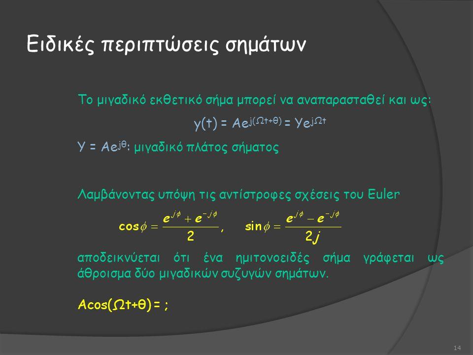 Ειδικές περιπτώσεις σημάτων 14 Το μιγαδικό εκθετικό σήμα μπορεί να αναπαρασταθεί και ως: y(t) = Αe j(Ωt+θ) = Ye jΩt Y = Ae jθ : μιγαδικό πλάτος σήματος Λαμβάνοντας υπόψη τις αντίστροφες σχέσεις του Euler αποδεικνύεται ότι ένα ημιτονοειδές σήμα γράφεται ως άθροισμα δύο μιγαδικών συζυγών σημάτων.