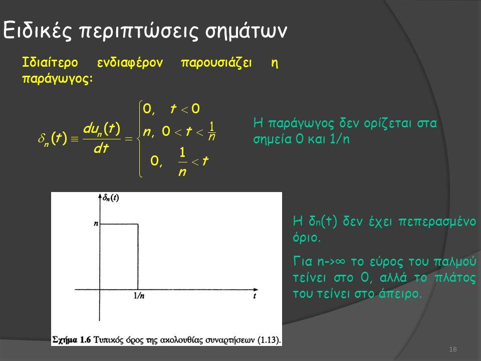 Ιδιαίτερο ενδιαφέρον παρουσιάζει η παράγωγος: Ειδικές περιπτώσεις σημάτων 18 Η παράγωγος δεν ορίζεται στα σημεία 0 και 1/n Η δ n (t) δεν έχει πεπερασμένο όριο.