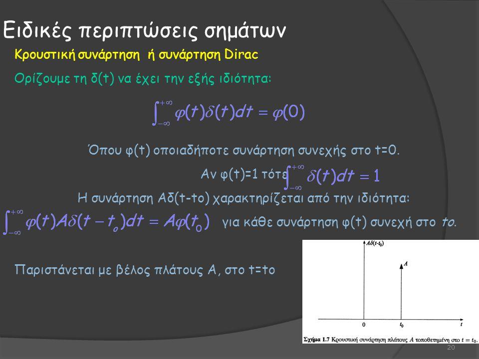 Κρουστική συνάρτηση ή συνάρτηση Dirac Ορίζουμε τη δ(t) να έχει την εξής ιδιότητα: Όπου φ(t) οποιαδήποτε συνάρτηση συνεχής στο t=0.