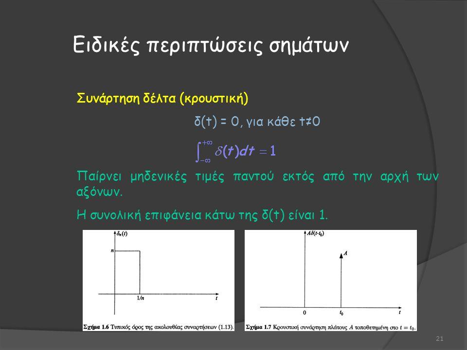 Ειδικές περιπτώσεις σημάτων 21 Συνάρτηση δέλτα (κρουστική) δ(t) = 0, για κάθε t≠0 Παίρνει μηδενικές τιμές παντού εκτός από την αρχή των αξόνων.
