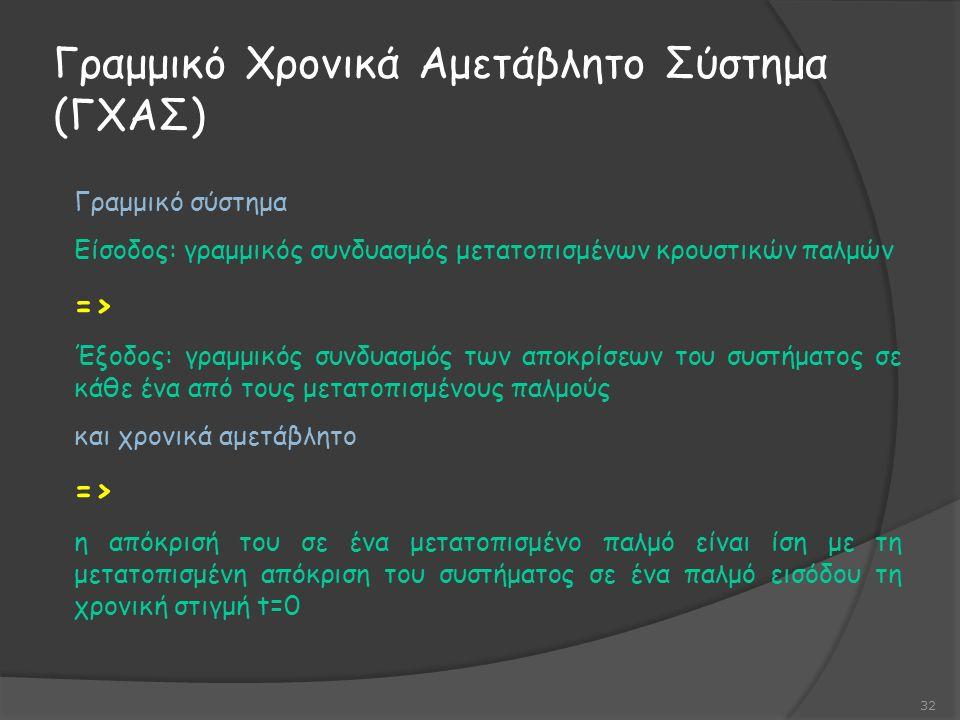 Γραμμικό Χρονικά Αμετάβλητο Σύστημα (ΓΧΑΣ) 32 Γραμμικό σύστημα Είσοδος: γραμμικός συνδυασμός μετατοπισμένων κρουστικών παλμών => Έξοδος: γραμμικός συνδυασμός των αποκρίσεων του συστήματος σε κάθε ένα από τους μετατοπισμένους παλμούς και χρονικά αμετάβλητο => η απόκρισή του σε ένα μετατοπισμένο παλμό είναι ίση με τη μετατοπισμένη απόκριση του συστήματος σε ένα παλμό εισόδου τη χρονική στιγμή t=0