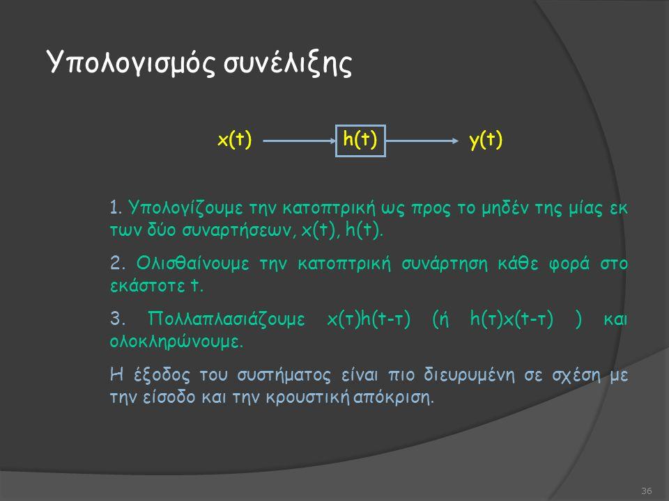 Υπολογισμός συνέλιξης 36 1.