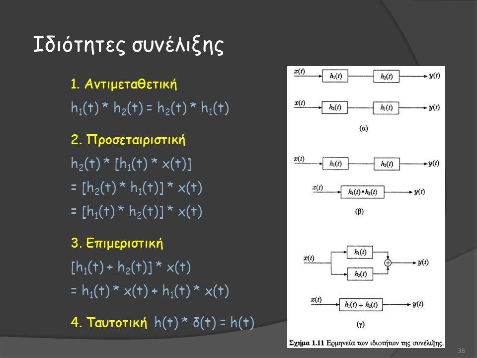 1.Αντιμεταθετική h 1 (t) * h 2 (t) = h 2 (t) * h 1 (t) 2.