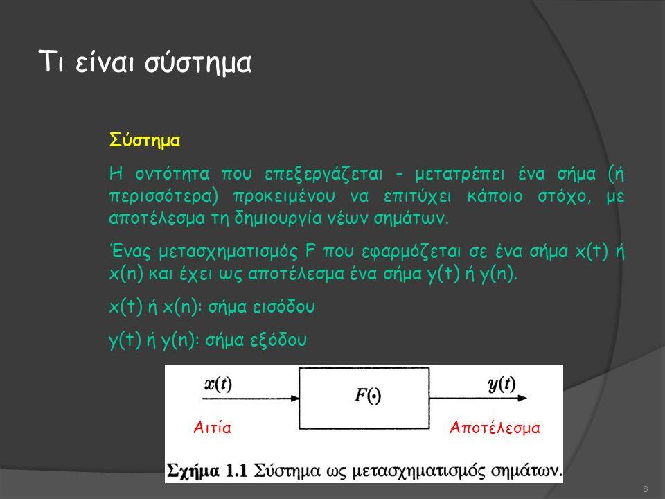 Μελέτη σημάτων και συστημάτων 9 Θεωρία συστημάτων Αντικείμενο μελέτης: γνώση και περιγραφή των βασικών χαρακτηριστικών ενός φυσικού συστήματος με στόχο τη χρησιμοποίησή του σε μια φυσική διεργασία.