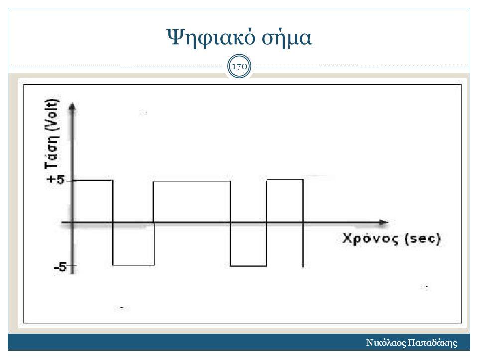 Ψηφιακό σήμα Νικόλαος Παπαδάκης 170
