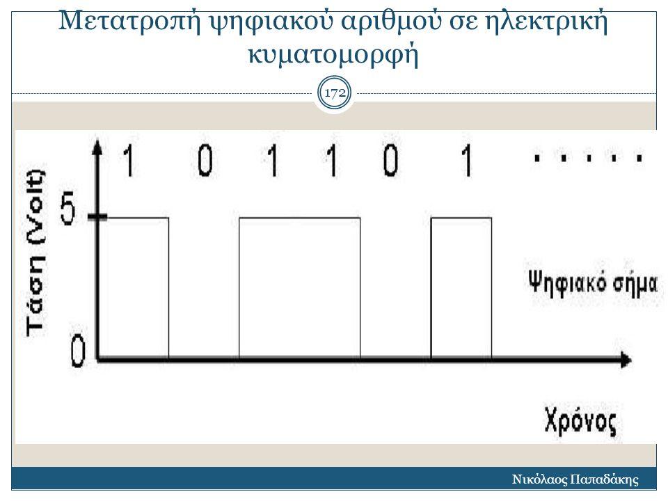 Μετατροπή ψηφιακού αριθμού σε ηλεκτρική κυματομορφή Νικόλαος Παπαδάκης 172