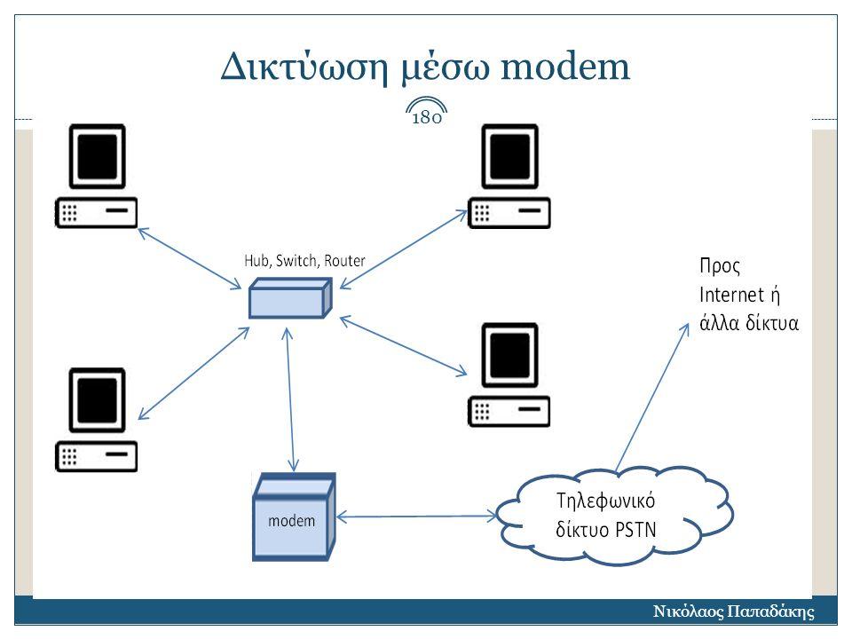 Δικτύωση μέσω modem Νικόλαος Παπαδάκης 180