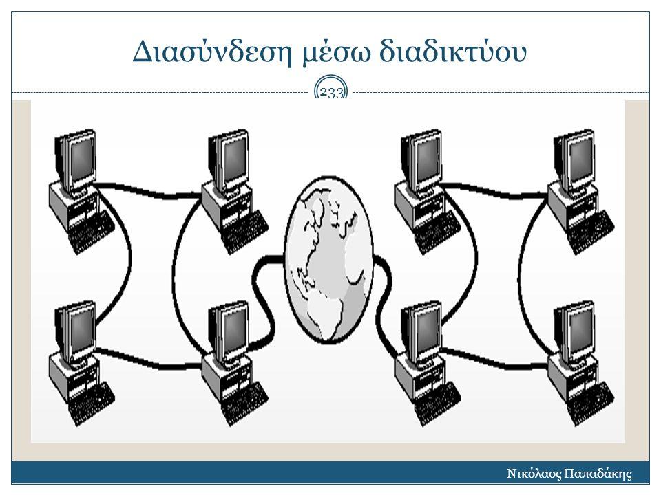 Διασύνδεση μέσω διαδικτύου Νικόλαος Παπαδάκης 233