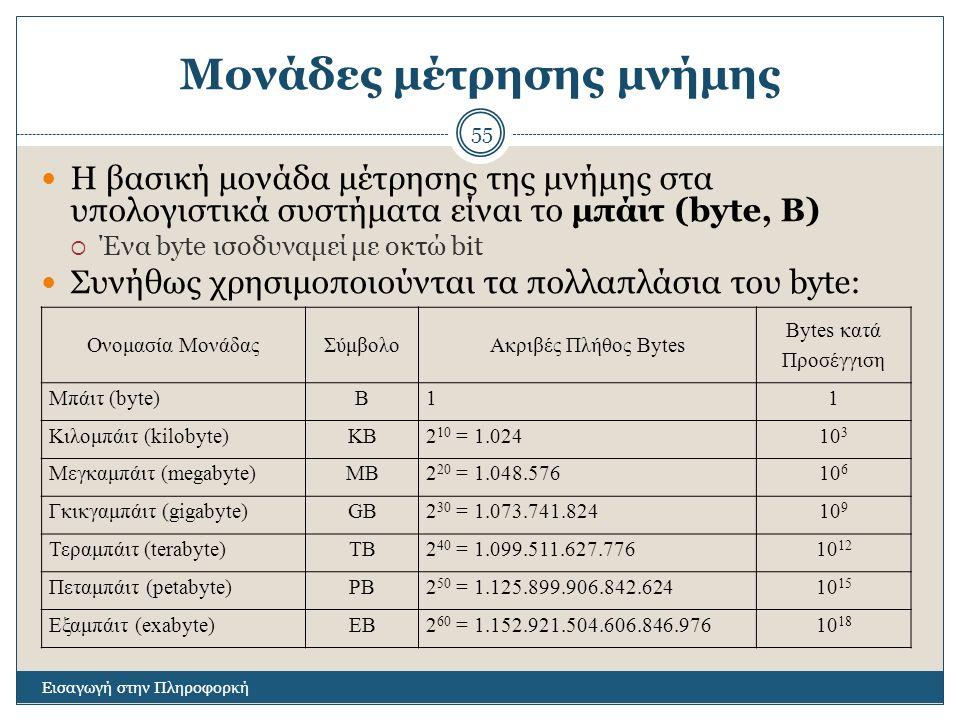 Μονάδες μέτρησης μνήμης Εισαγωγή στην Πληροφορκή 55 Η βασική μονάδα μέτρησης της μνήμης στα υπολογιστικά συστήματα είναι το μπάιτ (byte, B)  Ένα byte