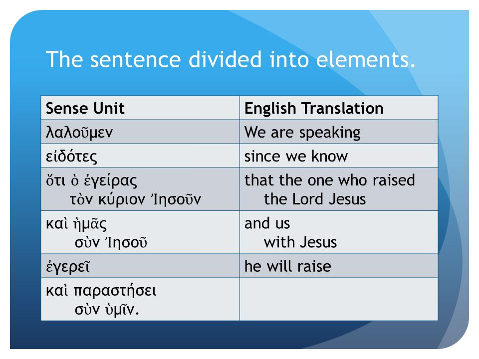 The sentence divided into elements. Sense UnitEnglish Translation λαλο ῦ μεν We are speaking ε ἰ δότες since we know ὅ τι ὁ ἐ γείρας τ ὸ ν κύριον Ἰ ησ