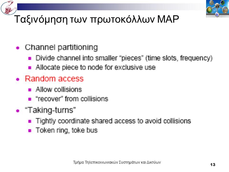 Τμήμα Τηλεπικοινωνιακών Συστημάτων και Δικτύων 13 Ταξινόμηση των πρωτοκόλλων MAP
