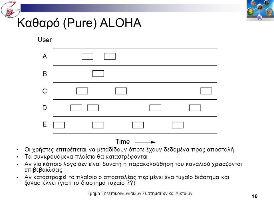 Τμήμα Τηλεπικοινωνιακών Συστημάτων και Δικτύων 16 Καθαρό (Pure) ALOHA Οι χρήστες επιτρέπεται να μεταδίδουν όποτε έχουν δεδομένα προς αποστολή Τα συγκρουόμενα πλαίσια θα καταστρέφονται Αν για κάποιο λόγο δεν είναι δυνατή η παρακολούθηση του καναλιού χρειάζονται επιβεβαιώσεις.