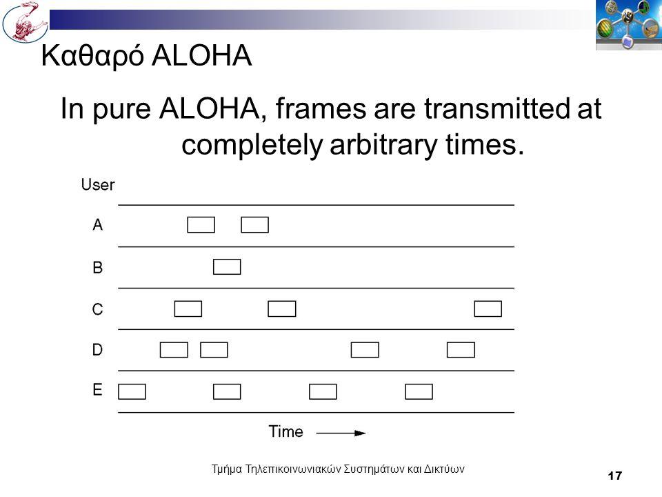 Τμήμα Τηλεπικοινωνιακών Συστημάτων και Δικτύων 17 Καθαρό ALOHA In pure ALOHA, frames are transmitted at completely arbitrary times.