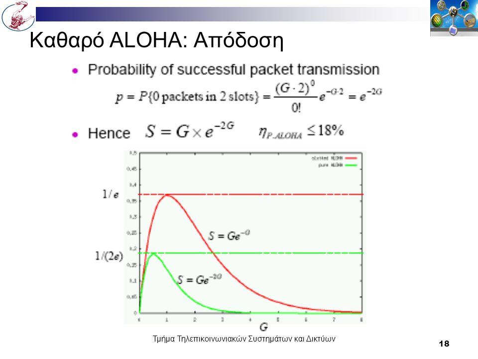 Τμήμα Τηλεπικοινωνιακών Συστημάτων και Δικτύων 18 Καθαρό ALOHA: Απόδοση