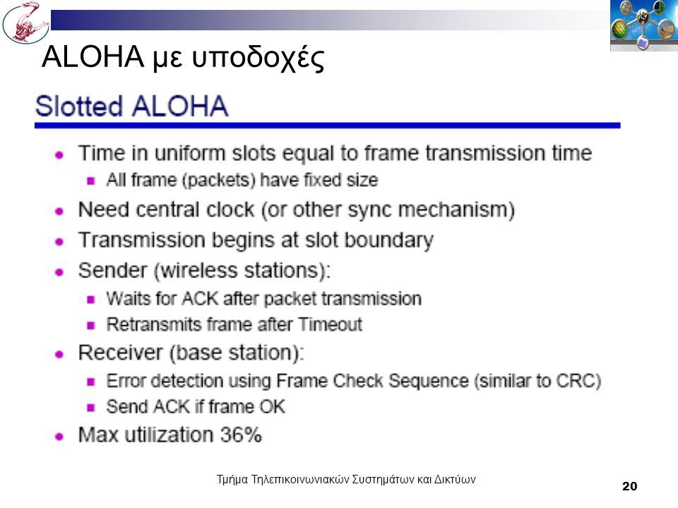 Τμήμα Τηλεπικοινωνιακών Συστημάτων και Δικτύων 20 ALOHA με υποδοχές