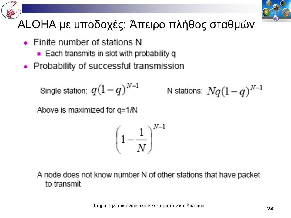 Τμήμα Τηλεπικοινωνιακών Συστημάτων και Δικτύων 24 ALOHA με υποδοχές: Άπειρο πλήθος σταθμών