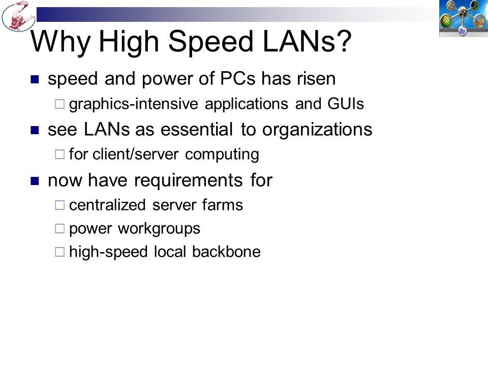 IEEE 802.3 100Mbps Fast Ethernet Χρησ/ει πλαίσιο MAC IEEE.