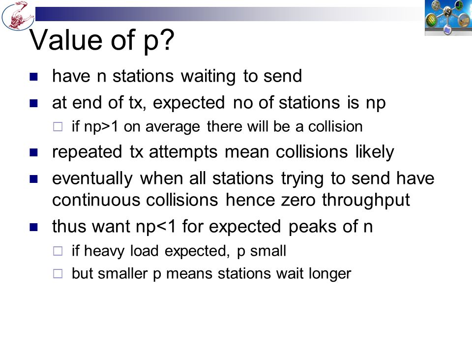 Value of p.