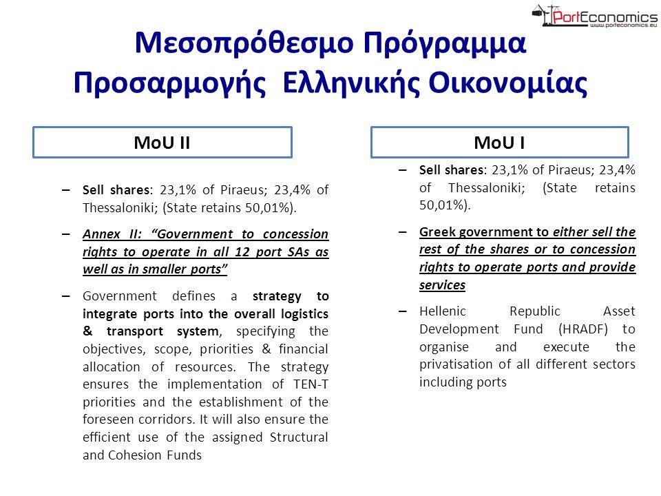 Μεσοπρόθεσμο Πρόγραμμα Προσαρμογής Ελληνικής Οικονομίας – Sell shares: 23,1% of Piraeus; 23,4% of Thessaloniki; (State retains 50,01%).