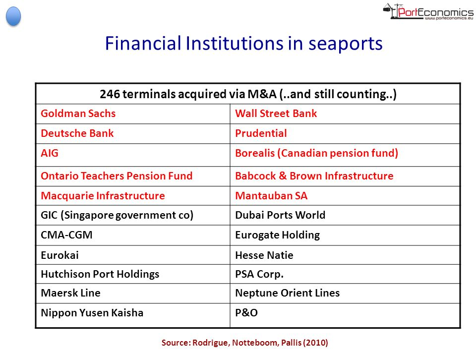 Financial Institutions in seaports Source: Rodrigue, Notteboom, Pallis (2010) 246 terminals acquired via M&A (..and still counting..) Goldman SachsWall Street Bank Deutsche BankPrudential AIGBorealis (Canadian pension fund) Ontario Teachers Pension FundBabcock & Brown Infrastructure Macquarie InfrastructureMantauban SA GIC (Singapore government co)Dubai Ports World CMA-CGMEurogate Holding EurokaiHesse Natie Hutchison Port HoldingsPSA Corp.