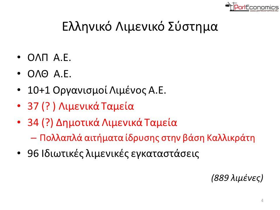 Ελληνικό Λιμενικό Σύστημα ΟΛΠ Α.Ε. ΟΛΘ Α.Ε. 10+1 Οργανισμοί Λιμένος Α.Ε.