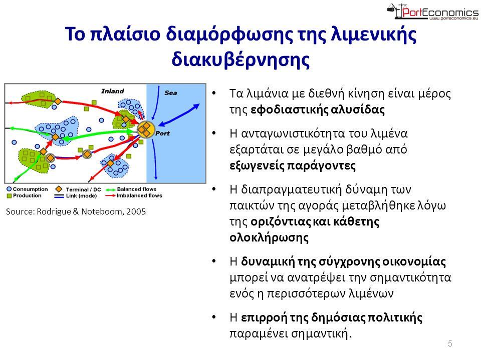 Σημαντικός αριθμός λιμένων Περιορισμένο ενδιαφέρον των επενδυτών σε σχέση με το προσδοκόμενο αποτέλεσμα Container Traffic, 2010 (in TEUs) Piraeus Port863,808 PCT (COSCO)669,864 PPA193,944 Thessaloniki273,282 Volos19,802 Lavrio1,599 Passengers Traffic, 2010 (in 000 persons) Piraeus20,336 Igoumenitsa2,830 Rafina2,231 Kavala1,848 Patra1,305 Lavrio453 Volos431 Alexandroupolis196 Thessaloniki101 Η εκδήλωση 'φιλολογικού' ενδιαφέροντος δεν σημαίνει κάτι σημαντικό....