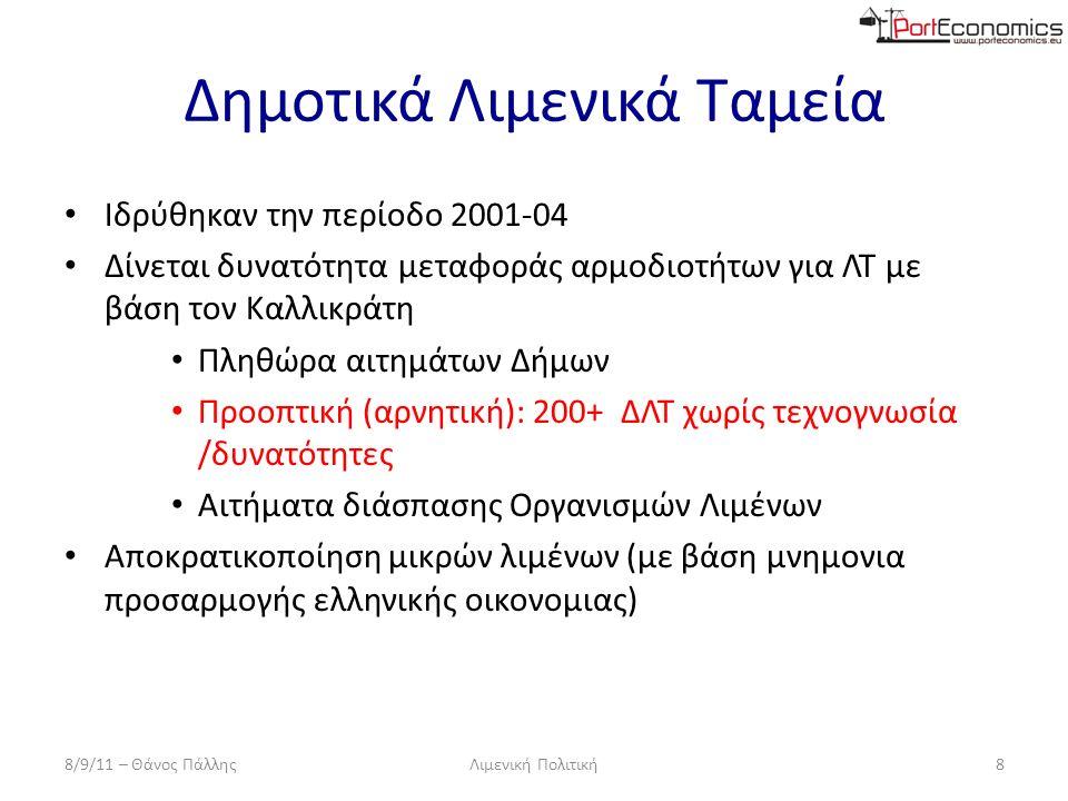 Δημοτικά Λιμενικά Ταμεία Ιδρύθηκαν την περίοδο 2001-04 Δίνεται δυνατότητα μεταφοράς αρμοδιοτήτων για ΛΤ με βάση τον Καλλικράτη Πληθώρα αιτημάτων Δήμων Προοπτική (αρνητική): 200+ ΔΛΤ χωρίς τεχνογνωσία /δυνατότητες Αιτήματα διάσπασης Οργανισμών Λιμένων Αποκρατικοποίηση μικρών λιμένων (με βάση μνημονια προσαρμογής ελληνικής οικονομιας) 8/9/11 – Θάνος ΠάλληςΛιμενική Πολιτική8