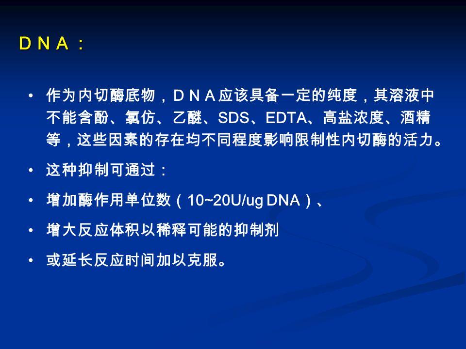 DNA: 作为内切酶底物,DNA应该具备一定的纯度,其溶液中 不能含酚、氯仿、乙醚、 SDS 、 EDTA 、高盐浓度、酒精 等,这些因素的存在均不同程度影响限制性内切酶的活力。 这种抑制可通过: 增加酶作用单位数( 10~20U/ug DNA )、 增大反应体积以稀释可能的抑制剂 或延长反应时间加