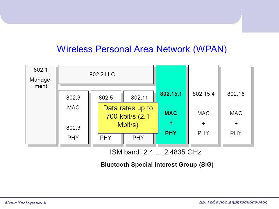 Δίκτυα Υπολογιστών II Wireless Personal Area Network (WPAN) 802.1 Manage- ment 802.3 MAC 802.3 PHY 802.5 MAC 802.5 PHY 802.11 PHY 802.15.1 MAC + PHY 8