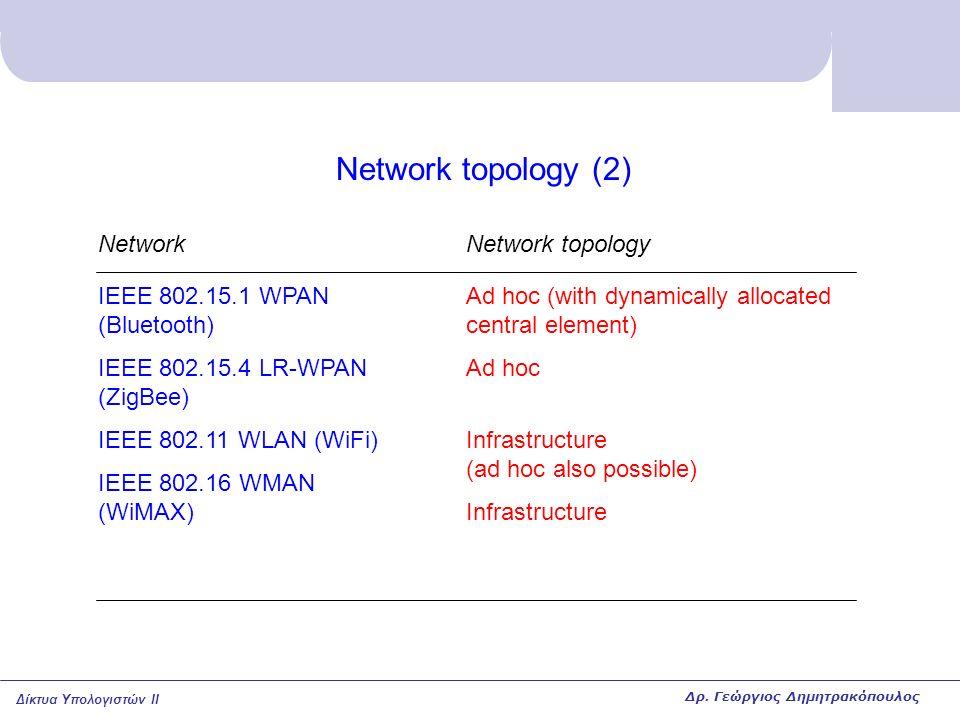 Δίκτυα Υπολογιστών II Network topology (2) Network IEEE 802.15.1 WPAN (Bluetooth) IEEE 802.15.4 LR-WPAN (ZigBee) IEEE 802.11 WLAN (WiFi) IEEE 802.16 W