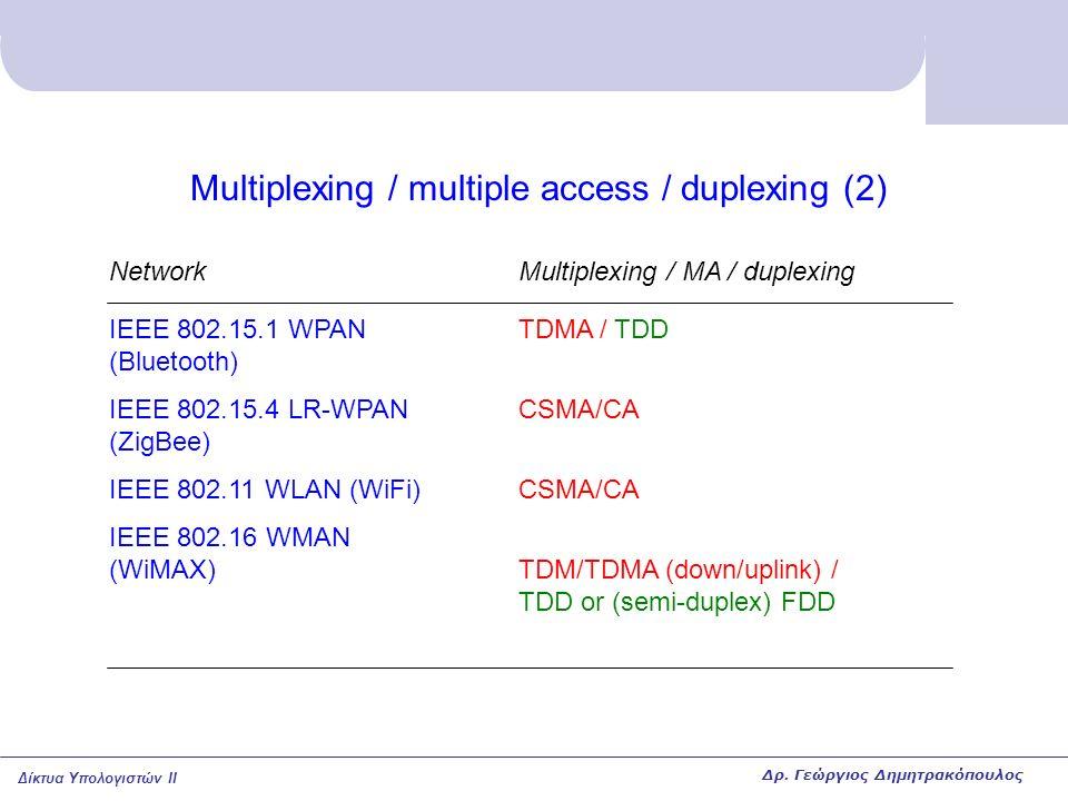 Δίκτυα Υπολογιστών II Network IEEE 802.15.1 WPAN (Bluetooth) IEEE 802.15.4 LR-WPAN (ZigBee) IEEE 802.11 WLAN (WiFi) IEEE 802.16 WMAN (WiMAX) Multiplex
